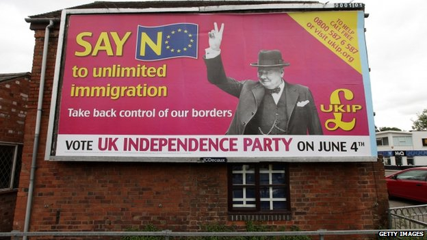Churchill UKIP
